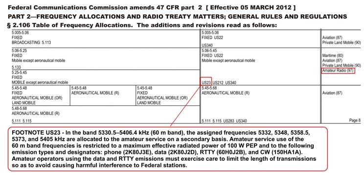 ZOOM: FCC Table of Frequency Allocations 5MHz as Amended