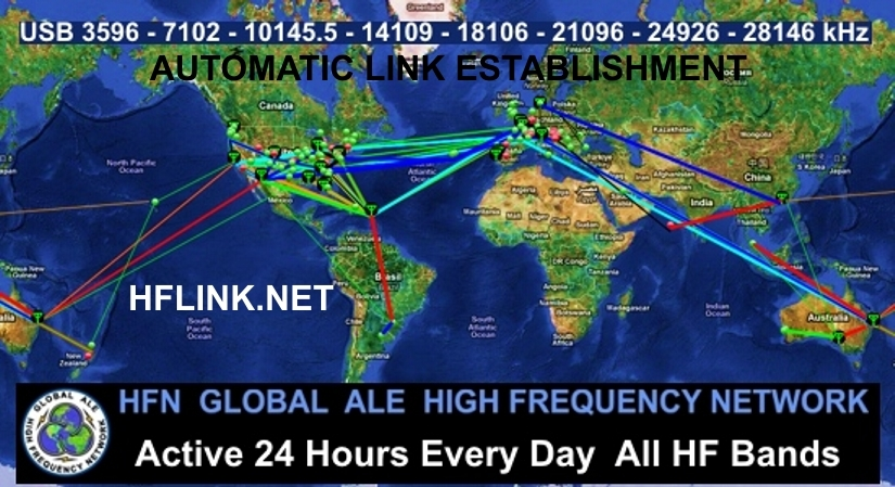 Global ALE High Frequency Network Coverage Map