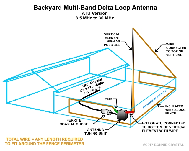 Backyard_MultiBand_Delta_Loop_ATU_version_1a.jpg