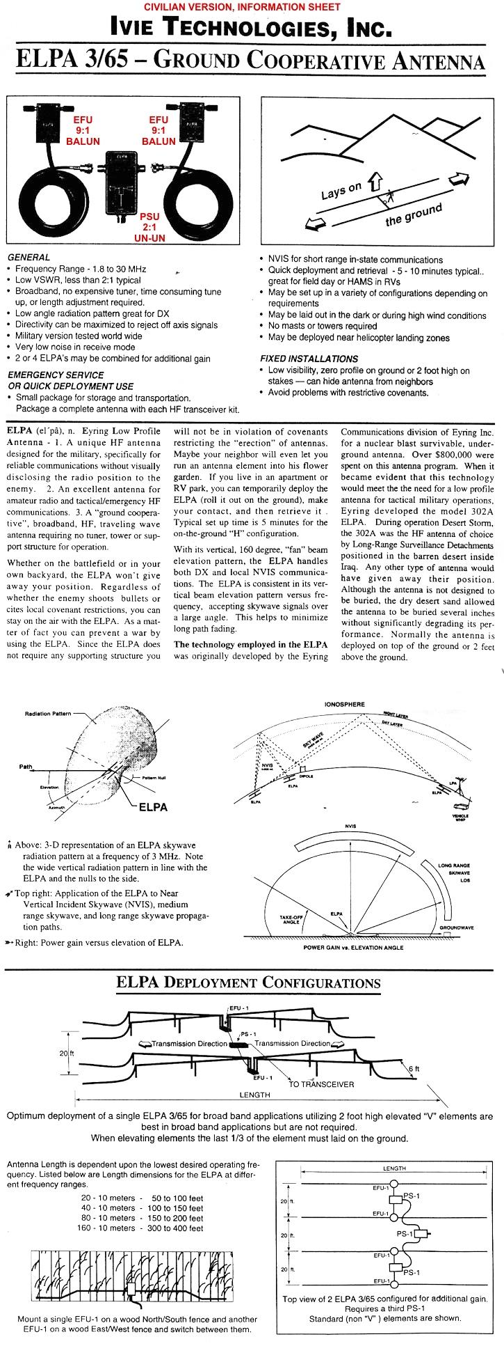 ELPA 3-65 Ground Cooperative Antenna by Ivie Technologies Inc