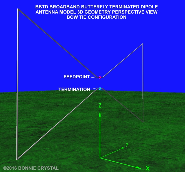 BBTD Antenna 3D Geometry Perspective View