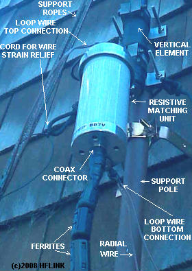 Feedpoint of Broadband Vertaloop