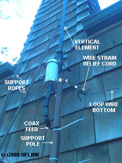 Broadband VertaLoop at lower height testing SWR