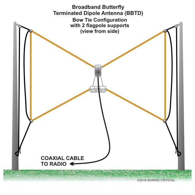 Broadband Butterfly Terminated Dipole Antenna BBTD Bow Tie Configuration with 2 supports