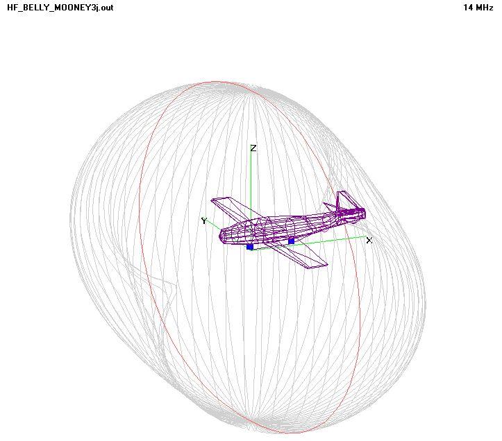 Mooney_HF_Belly_Antenna_14MHz_Pattern_1a.jpg