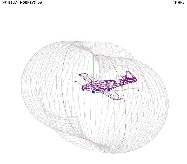 Mooney_HF_Belly_Antenna_18MHz_Pattern_1a.jpg