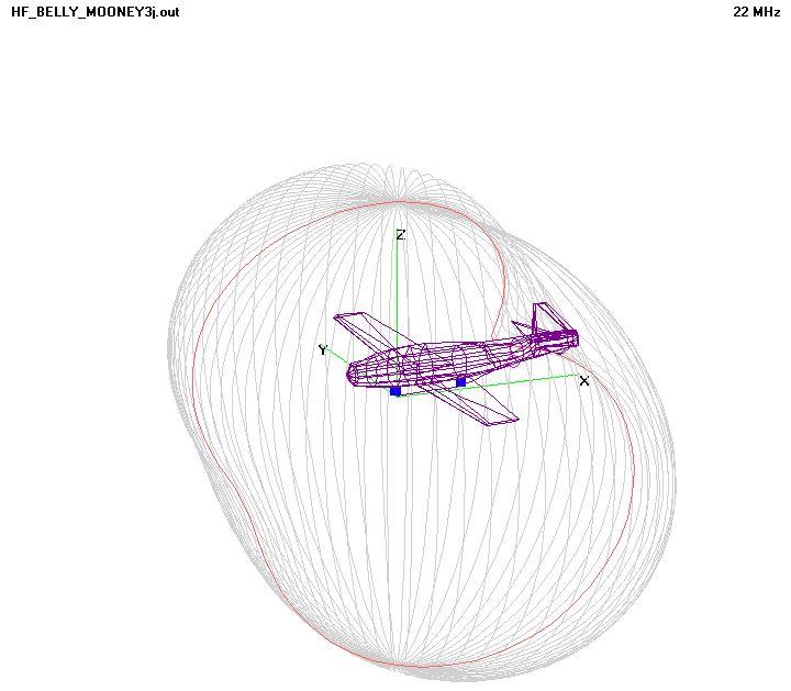 Mooney_HF_Belly_Antenna_22MHz_Pattern_1a.jpg