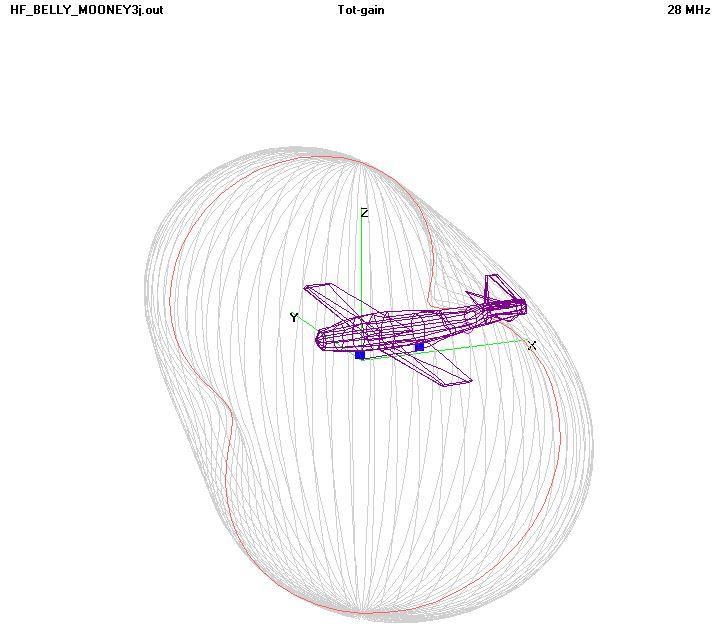 Mooney_HF_Belly_Antenna_28MHz_Pattern_1a.jpg