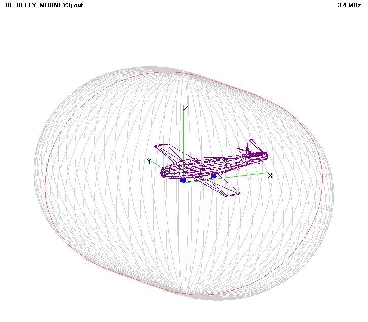 Mooney_HF_Belly_Antenna_3MHz_Pattern_1a.jpg