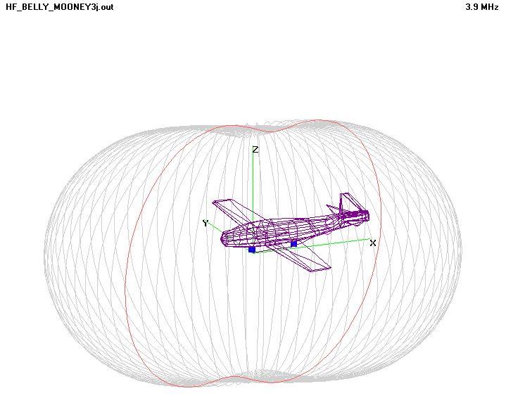Mooney_HF_Belly_Antenna_4MHz_Pattern_1a.jpg