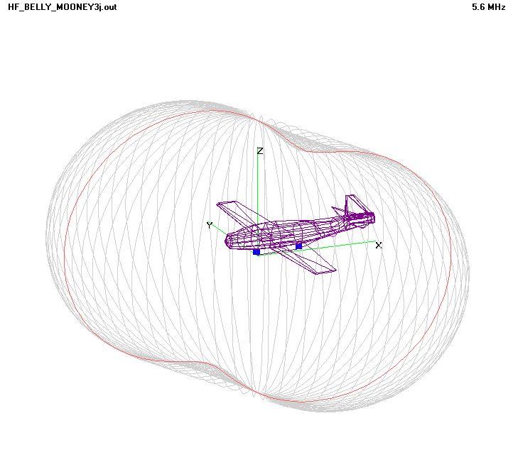 Mooney_HF_Belly_Antenna_5MHz_Pattern_1a.jpg