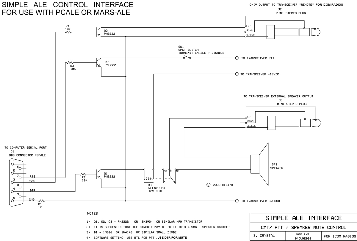 I  Wiring Diagram on simple switch wiring diagram