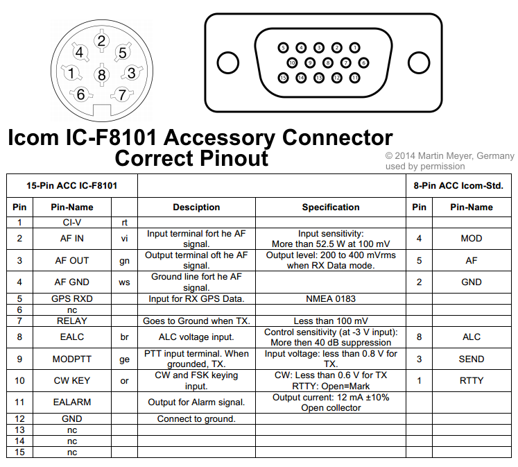 ICF8101_Accessory_Connector_Correct_Pinout
