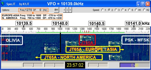 JT65A on 30m 10139.0 USB VFO Frequency