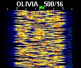 OLIVIA 500/16 Waterfall Image